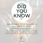 people served in 2016